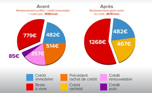 Pret Pour Fiche Banque De France Interdit Bancaire Ficp Cafe Du